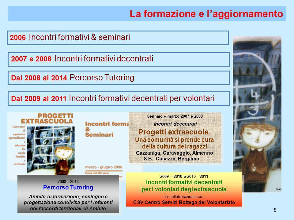 8 La formazione e l'aggiornamento 2006 Incontri formativi & seminari 2007 e 2008 Incontri formativi decentrati Gennaio – marzo 2007 e 2008 Incontri decentrati Progetti extrascuola.