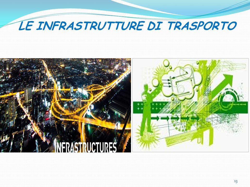 LE INFRASTRUTTURE DI TRASPORTO 13