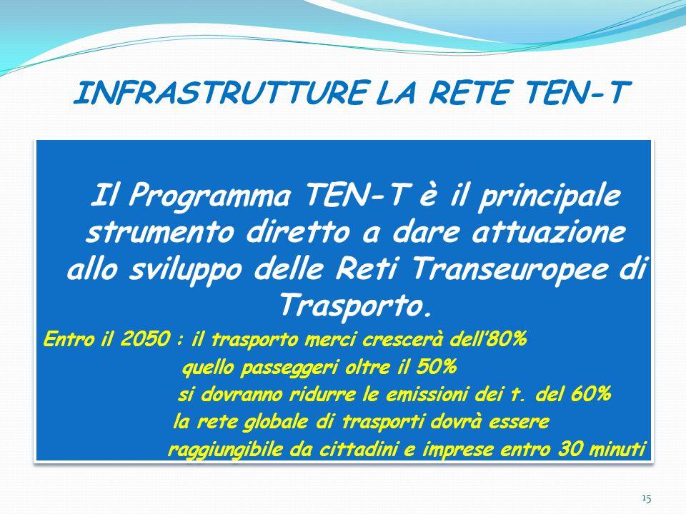 INFRASTRUTTURE LA RETE TEN-T Il Programma TEN-T è il principale strumento diretto a dare attuazione allo sviluppo delle Reti Transeuropee di Trasporto.