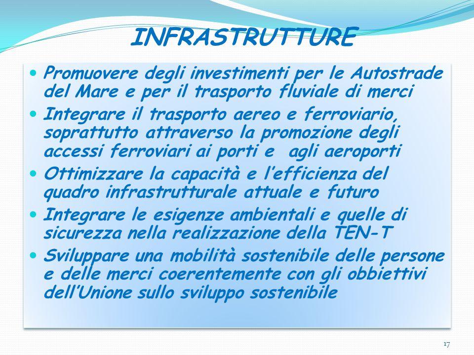 INFRASTRUTTURE Promuovere degli investimenti per le Autostrade del Mare e per il trasporto fluviale di merci Integrare il trasporto aereo e ferroviario, soprattutto attraverso la promozione degli accessi ferroviari ai porti e agli aeroporti Ottimizzare la capacità e l'efficienza del quadro infrastrutturale attuale e futuro Integrare le esigenze ambientali e quelle di sicurezza nella realizzazione della TEN-T Sviluppare una mobilità sostenibile delle persone e delle merci coerentemente con gli obbiettivi dell'Unione sullo sviluppo sostenibile Promuovere degli investimenti per le Autostrade del Mare e per il trasporto fluviale di merci Integrare il trasporto aereo e ferroviario, soprattutto attraverso la promozione degli accessi ferroviari ai porti e agli aeroporti Ottimizzare la capacità e l'efficienza del quadro infrastrutturale attuale e futuro Integrare le esigenze ambientali e quelle di sicurezza nella realizzazione della TEN-T Sviluppare una mobilità sostenibile delle persone e delle merci coerentemente con gli obbiettivi dell'Unione sullo sviluppo sostenibile 17