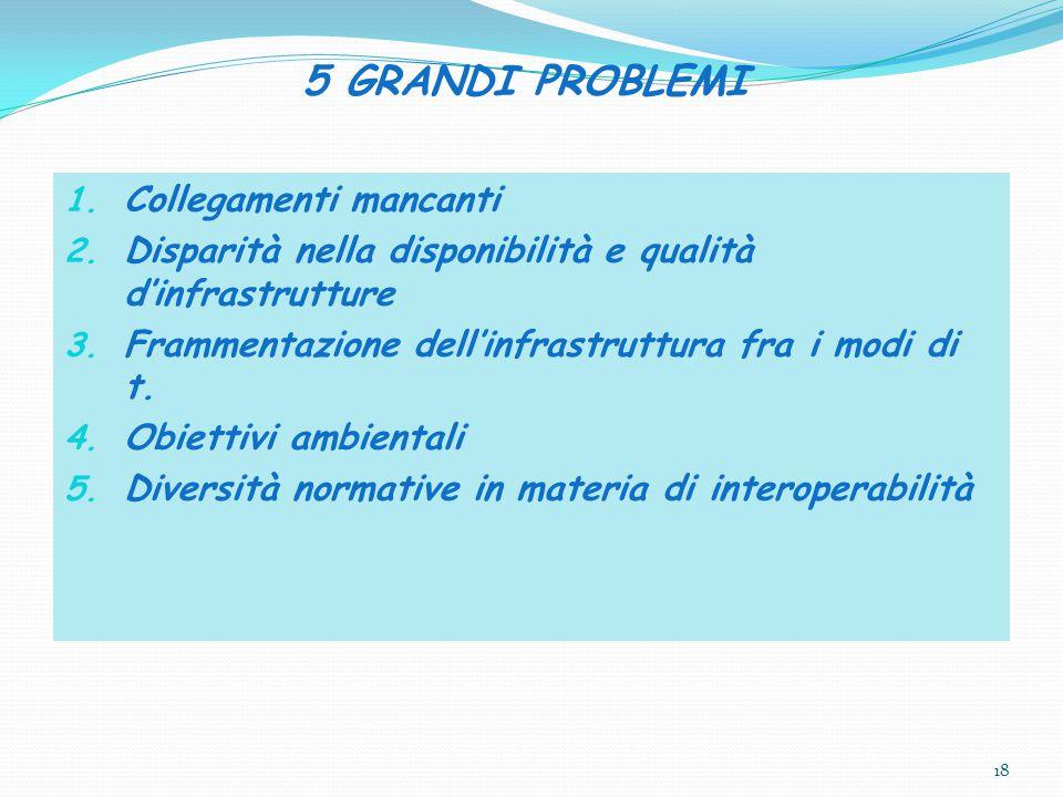 5 GRANDI PROBLEMI 1.Collegamenti mancanti 2.
