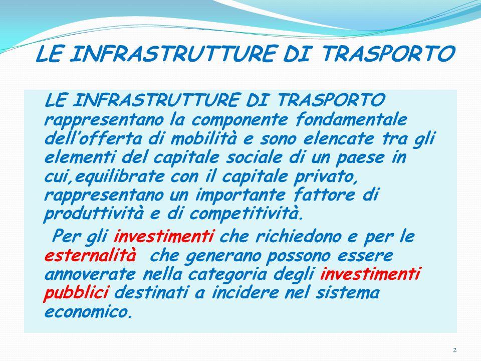 LE INFRASTRUTTURE DI TRASPORTO LE INFRASTRUTTURE DI TRASPORTO rappresentano la componente fondamentale dell'offerta di mobilità e sono elencate tra gli elementi del capitale sociale di un paese in cui,equilibrate con il capitale privato, rappresentano un importante fattore di produttività e di competitività.