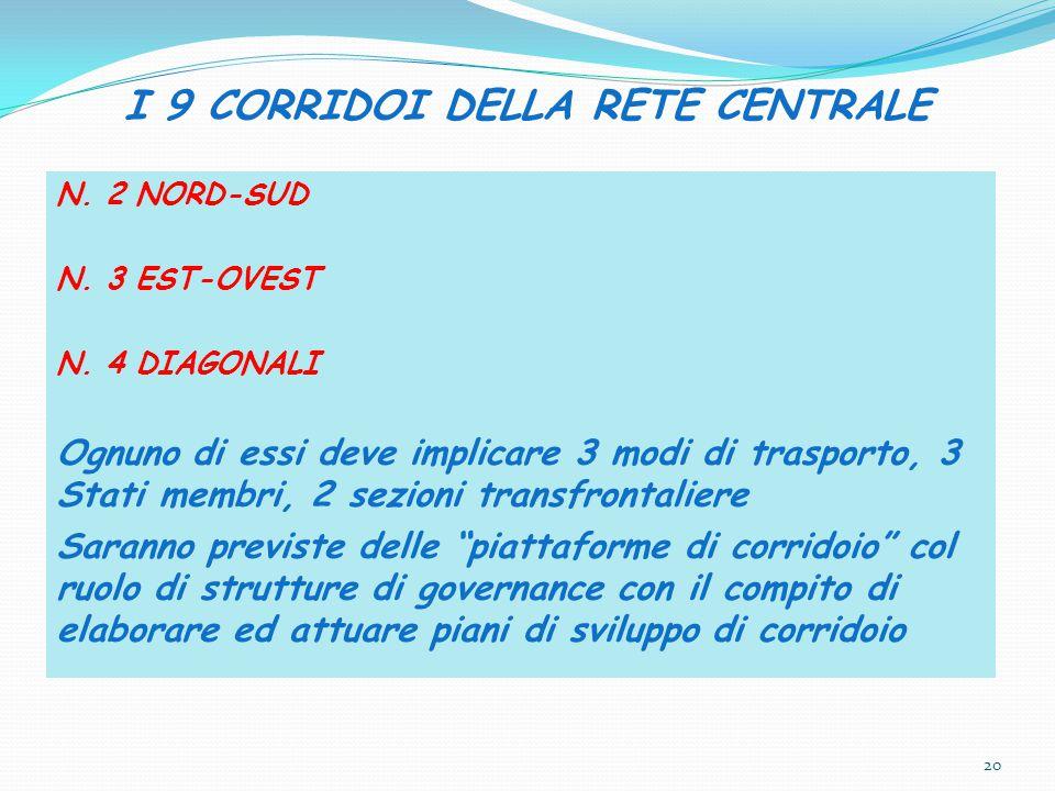 I 9 CORRIDOI DELLA RETE CENTRALE N.2 NORD-SUD N. 3 EST-OVEST N.