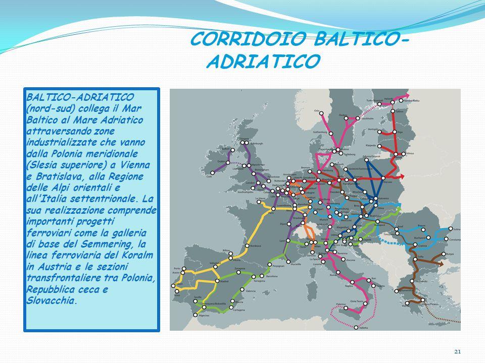 CORRIDOIO BALTICO- ADRIATICO BALTICO-ADRIATICO (nord-sud) collega il Mar Baltico al Mare Adriatico attraversando zone industrializzate che vanno dalla Polonia meridionale (Slesia superiore) a Vienna e Bratislava, alla Regione delle Alpi orientali e all Italia settentrionale.