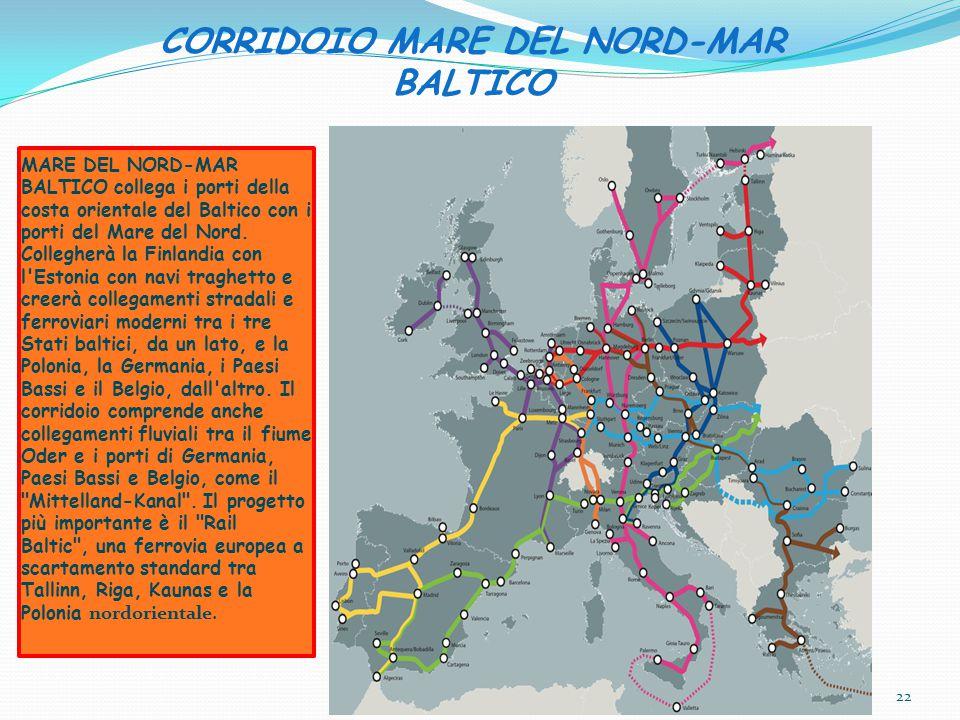 CORRIDOIO MARE DEL NORD-MAR BALTICO MARE DEL NORD-MAR BALTICO collega i porti della costa orientale del Baltico con i porti del Mare del Nord.