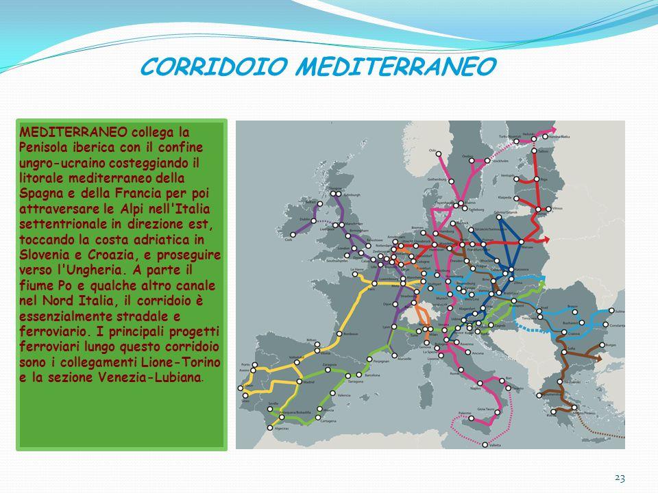 CORRIDOIO MEDITERRANEO MEDITERRANEO collega la Penisola iberica con il confine ungro-ucraino costeggiando il litorale mediterraneo della Spagna e della Francia per poi attraversare le Alpi nell Italia settentrionale in direzione est, toccando la costa adriatica in Slovenia e Croazia, e proseguire verso l Ungheria.