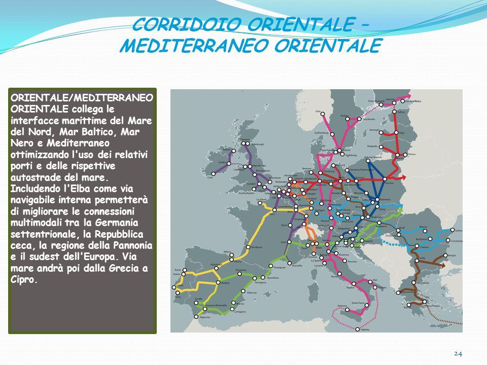 CORRIDOIO ORIENTALE – MEDITERRANEO ORIENTALE ORIENTALE/MEDITERRANEO ORIENTALE collega le interfacce marittime del Mare del Nord, Mar Baltico, Mar Nero e Mediterraneo ottimizzando l uso dei relativi porti e delle rispettive autostrade del mare.