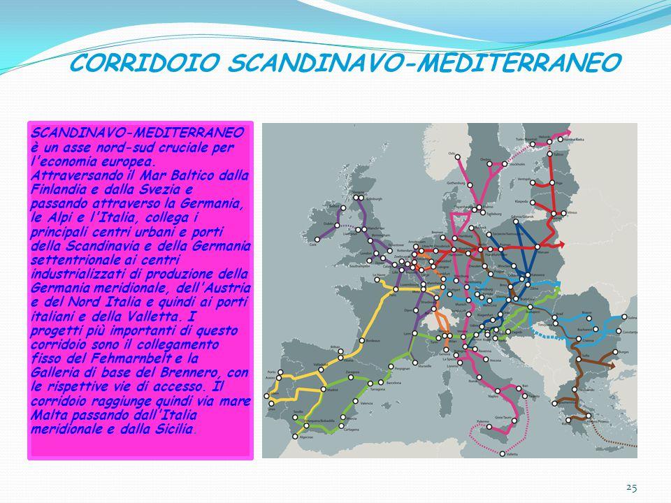 CORRIDOIO SCANDINAVO-MEDITERRANEO SCANDINAVO-MEDITERRANEO è un asse nord-sud cruciale per l economia europea.