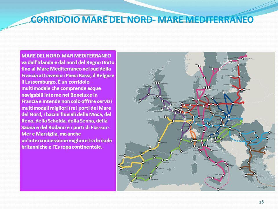 CORRIDOIO MARE DEL NORD- MARE MEDITERRANEO MARE DEL NORD-MAR MEDITERRANEO va dall Irlanda e dal nord del Regno Unito fino al Mare Mediterraneo nel sud della Francia attraverso i Paesi Bassi, il Belgio e il Lussemburgo.