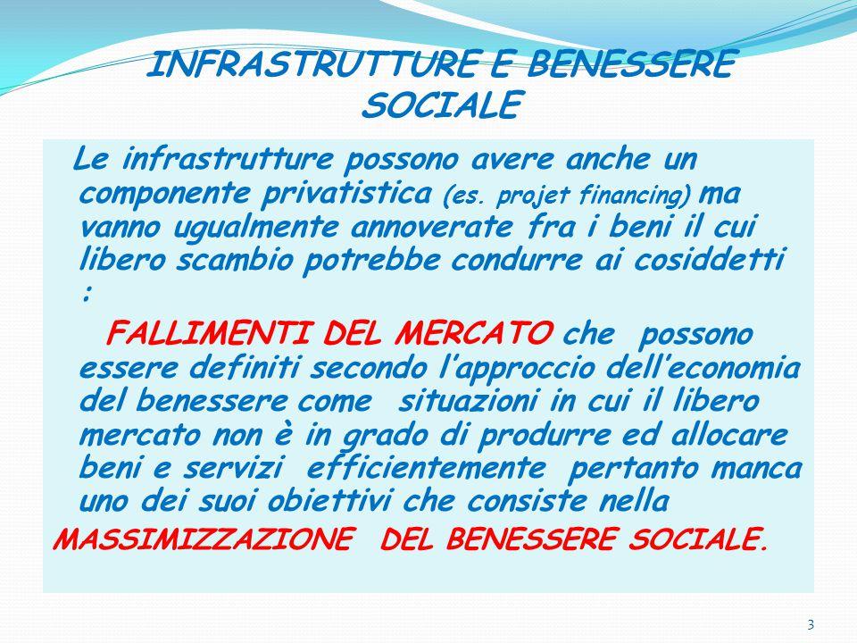 INFRASTRUTTURE E BENESSERE SOCIALE Le infrastrutture possono avere anche un componente privatistica (es.