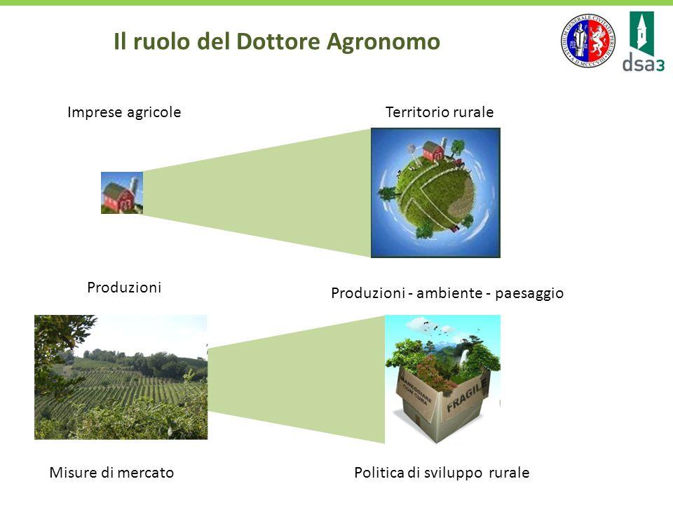 Mappa di comunità Comunanza Agraria di Orsano Analisi di un' esperienza.