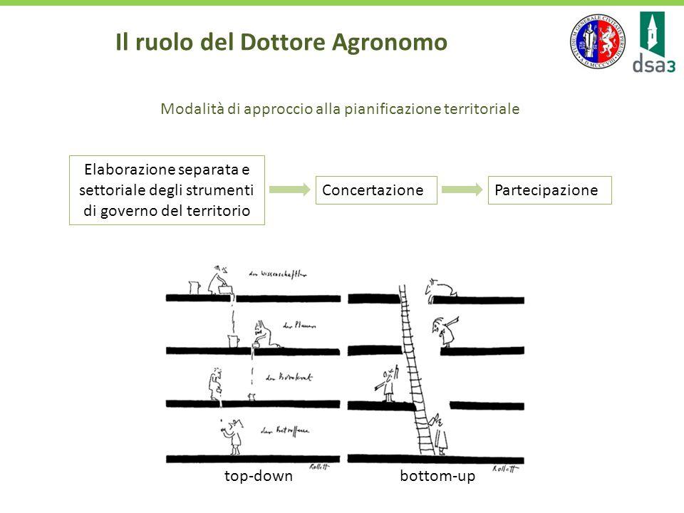 Mappa di comunità Comunanza Agraria di Cancelli Analisi di un' esperienza.