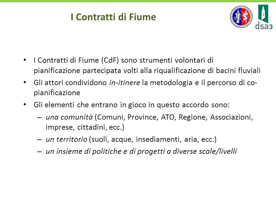 NormativaSintesi Direttiva 2000/60/CE Quadro in materia di gestione delle acque.
