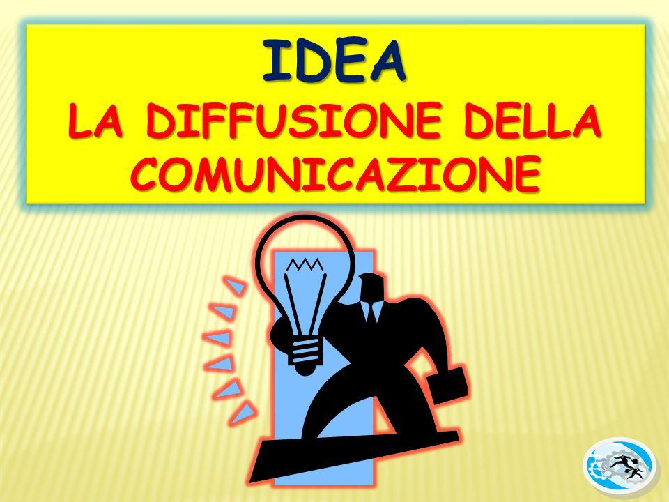 IDEA LA DIFFUSIONE DELLA COMUNICAZIONE