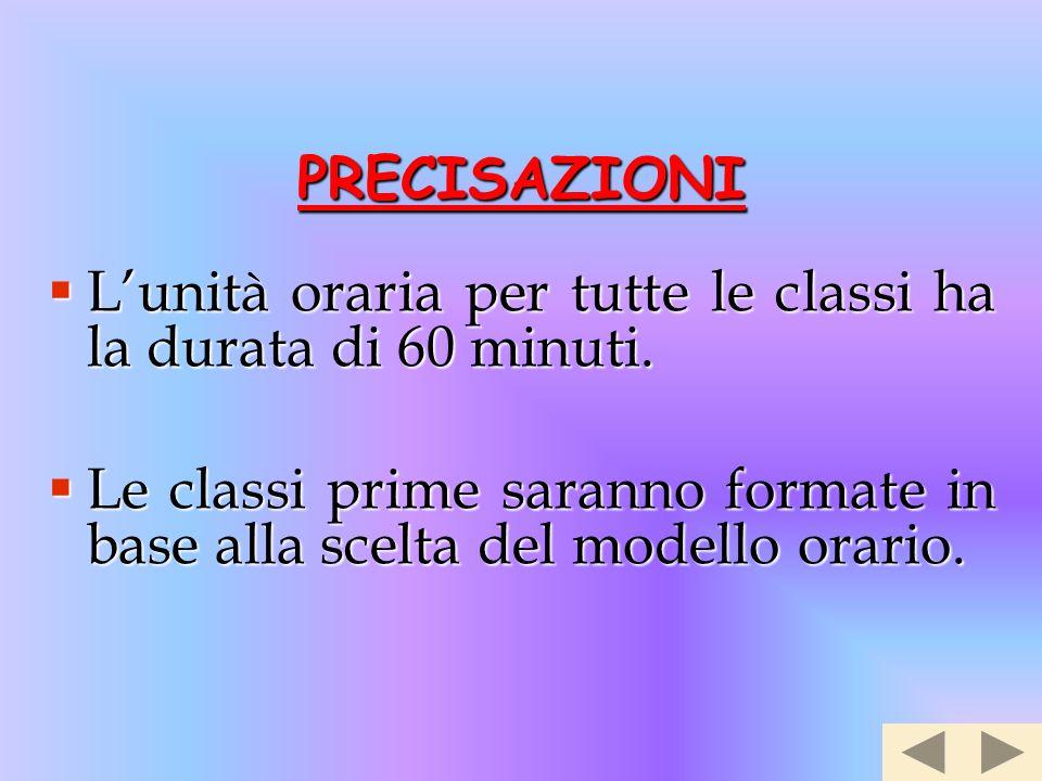 PRECISAZIONI  L'unità oraria per tutte le classi ha la durata di 60 minuti.  Le classi prime saranno formate in base alla scelta del modello orario.