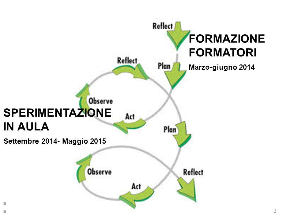 : FORMAZIONE FORMATORI Marzo-giugno 2014 2 SPERIMENTAZIONE IN AULA Settembre 2014- Maggio 2015