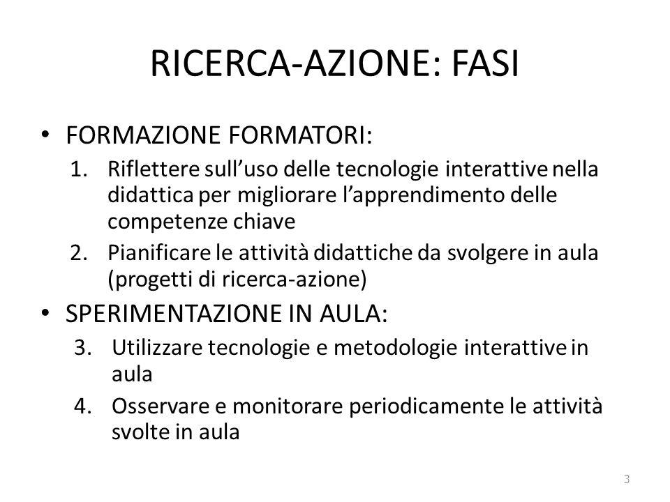 RICERCA-AZIONE: FASI FORMAZIONE FORMATORI: 1.Riflettere sull'uso delle tecnologie interattive nella didattica per migliorare l'apprendimento delle com