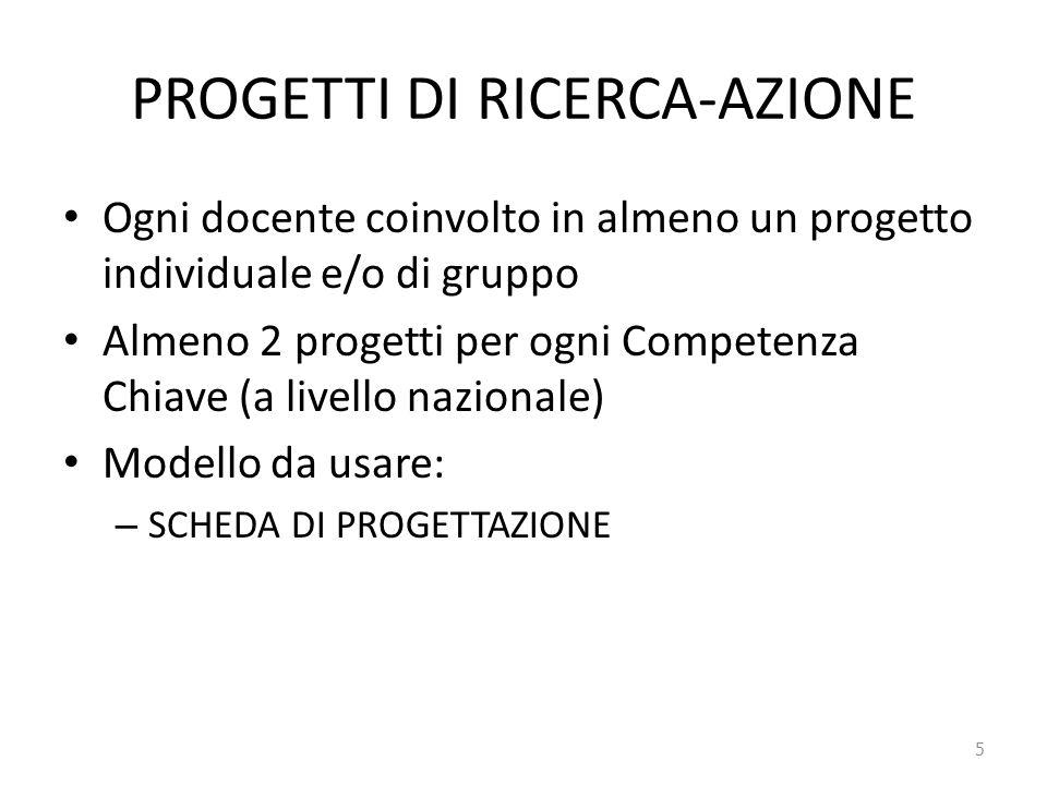 PROGETTI DI RICERCA-AZIONE Ogni docente coinvolto in almeno un progetto individuale e/o di gruppo Almeno 2 progetti per ogni Competenza Chiave (a live