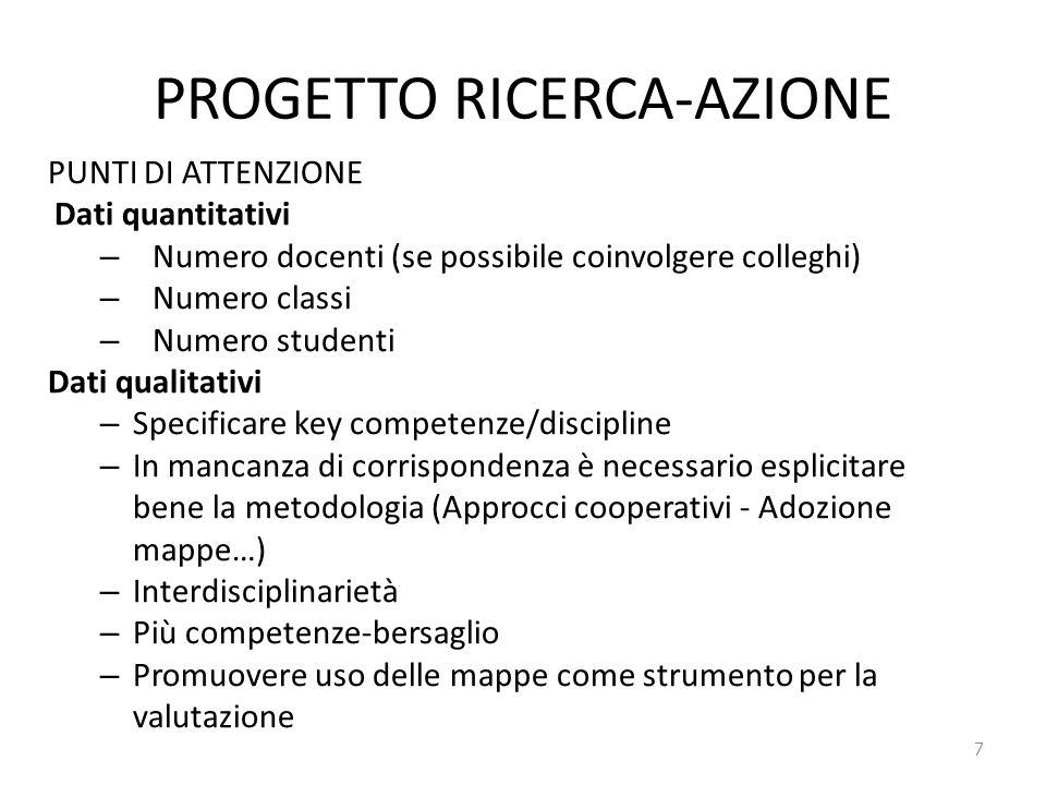 PROGETTO RICERCA-AZIONE PUNTI DI ATTENZIONE Dati quantitativi – Numero docenti (se possibile coinvolgere colleghi) – Numero classi – Numero studenti D