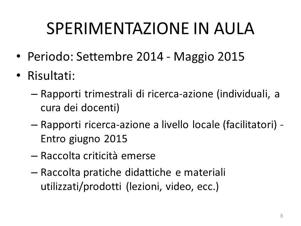 SPERIMENTAZIONE IN AULA Periodo: Settembre 2014 - Maggio 2015 Risultati: – Rapporti trimestrali di ricerca-azione (individuali, a cura dei docenti) –