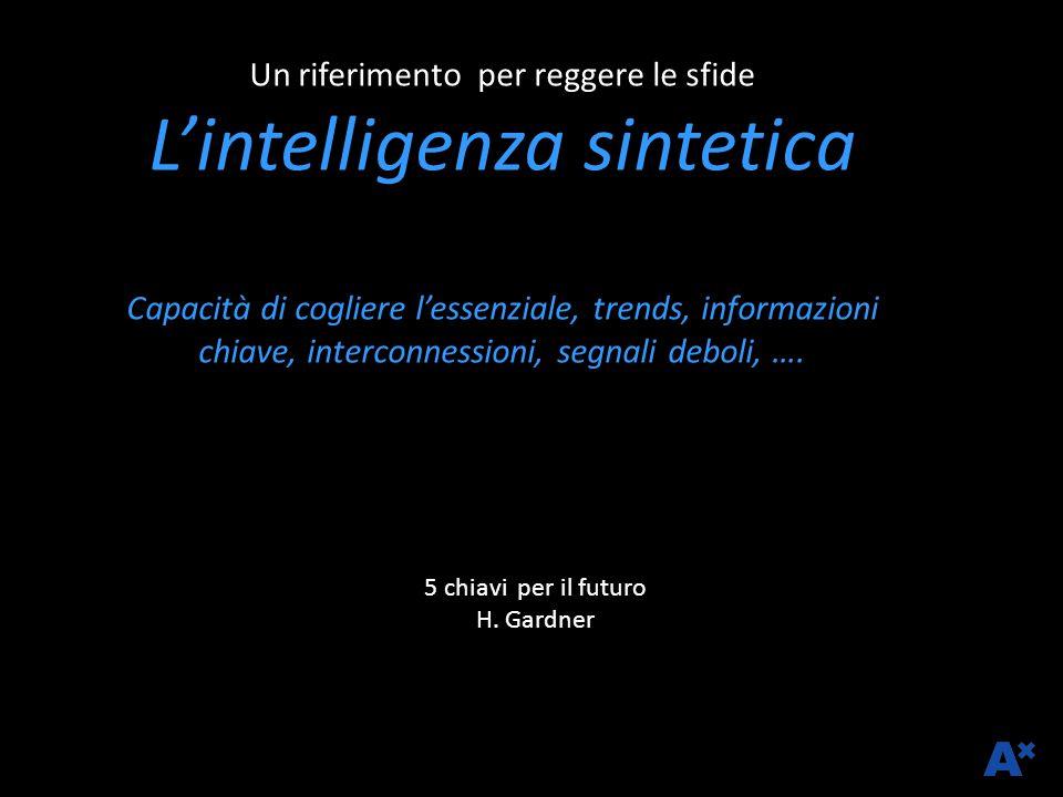 Un riferimento per reggere le sfide L'intelligenza sintetica Capacità di cogliere l'essenziale, trends, informazioni chiave, interconnessioni, segnali