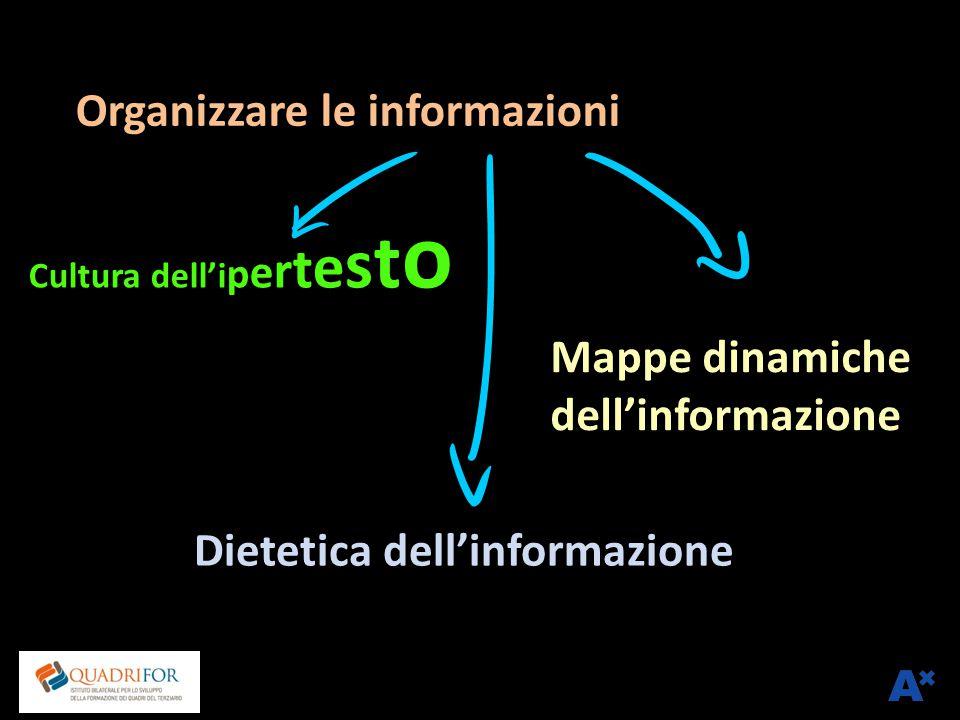 Organizzare le informazioni Cultura dell'i p e r t e s t o Mappe dinamiche dell'informazione Dietetica dell'informazione
