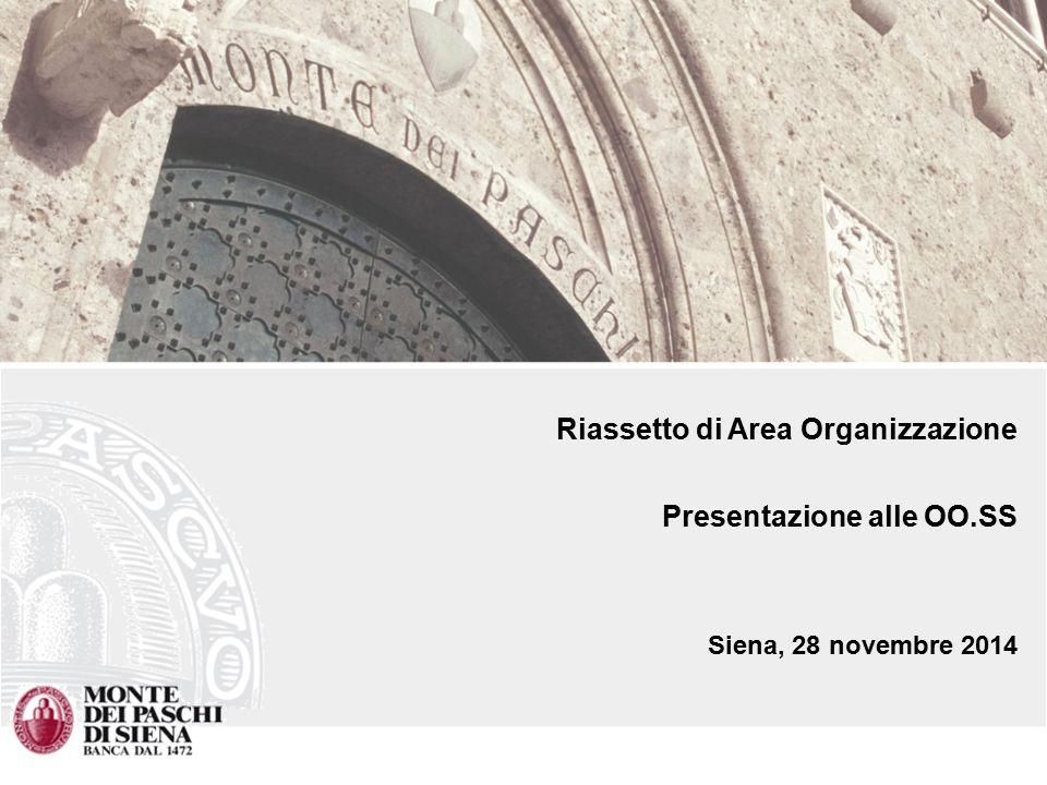 Riassetto di Area Organizzazione Presentazione alle OO.SS Siena, 28 novembre 2014