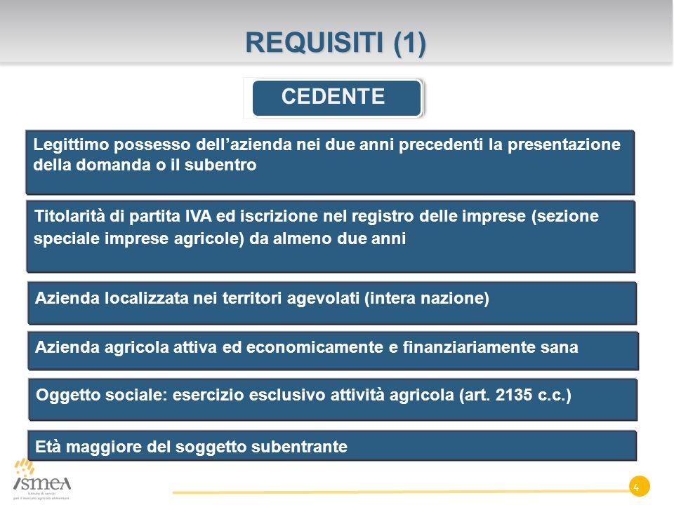 COME PRESENTARE LA DOMANDA (1) WWW. ISMEA. IT 15