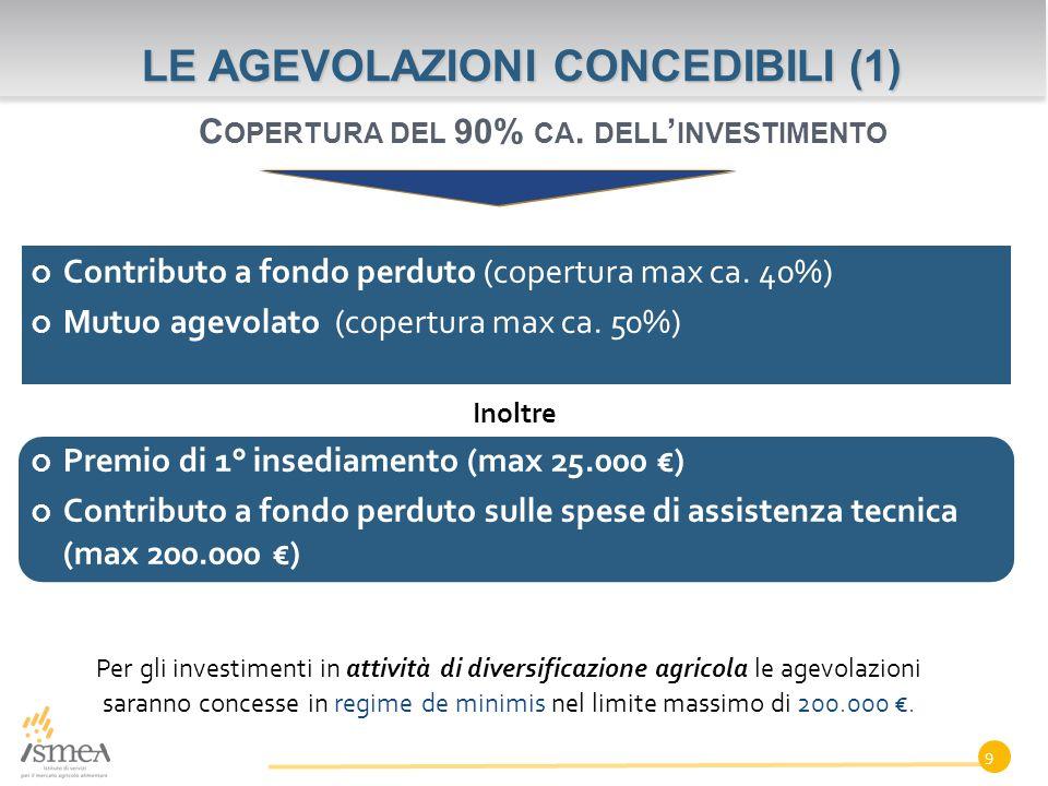LE AGEVOLAZIONI CONCEDIBILI (2) Il mutuo agevolato ha una durata variabile dai 5 ai 10 anni, elevabile a 15 anni per i progetti relativi alla produzione agricola; I primi 2 anni sono di preammortamento (solo quota interessi); Il rimborso avviene in rate semestrali posticipate; Il tasso di interesse applicato è il 36% del tasso di riferimento pubblicato mensilmente sulla Gazzetta Ufficiale dell'Unione Europea (attualmente 0,55%).