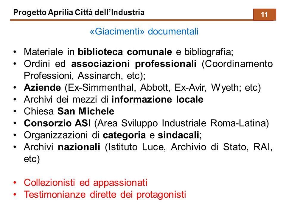 Progetto Aprilia Città dell'Industria Materiale in biblioteca comunale e bibliografia; Ordini ed associazioni professionali (Coordinamento Professioni