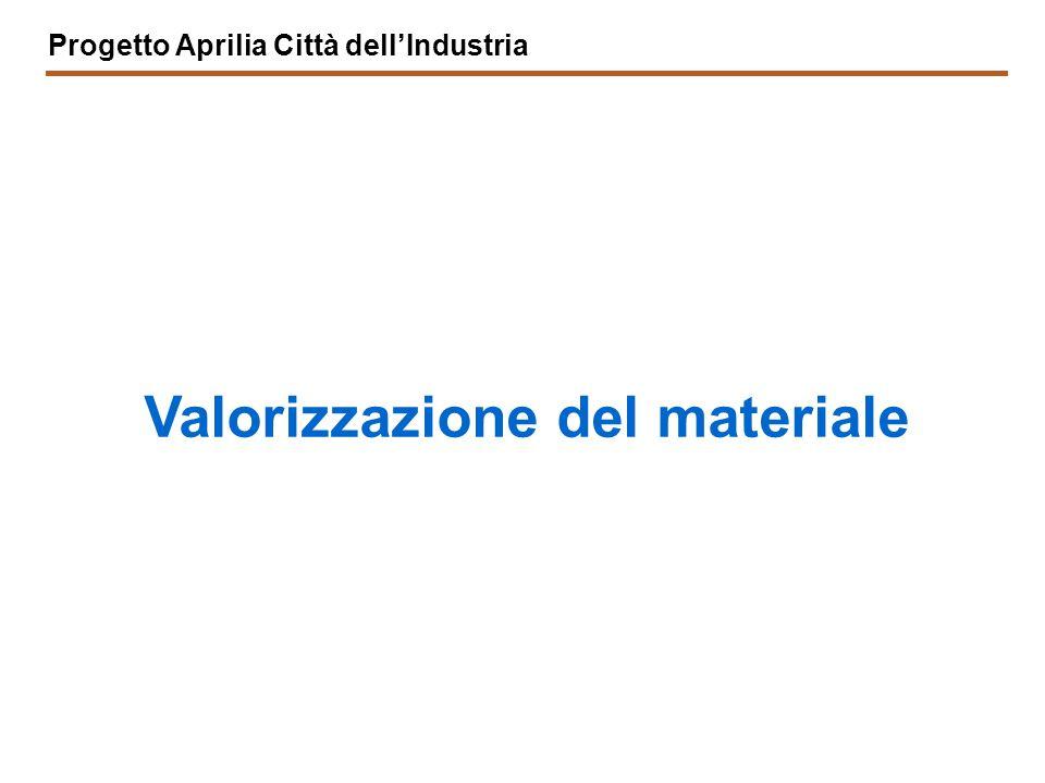 Progetto Aprilia Città dell'Industria Valorizzazione del materiale