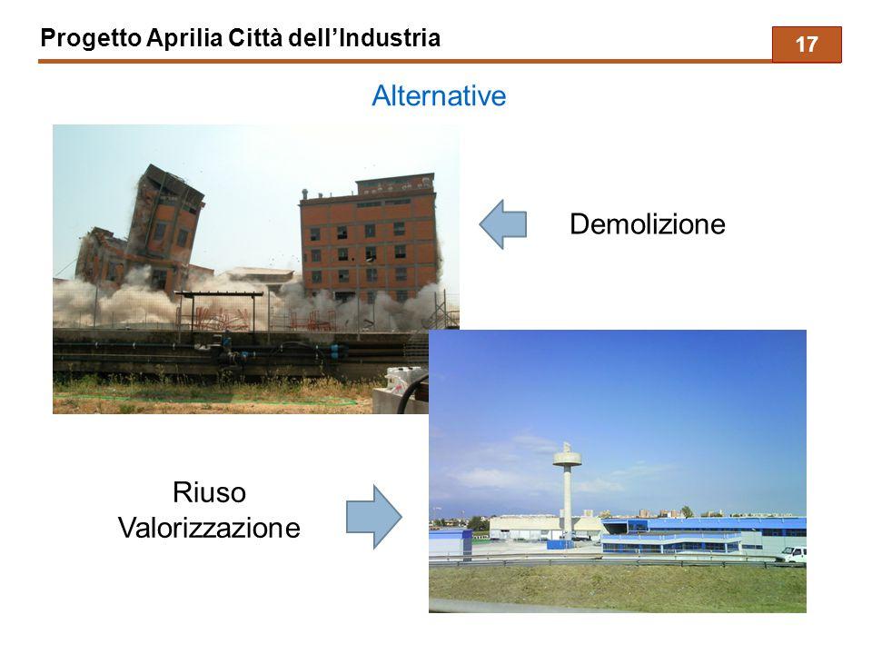 Progetto Aprilia Città dell'Industria Demolizione Riuso Valorizzazione Alternative 17