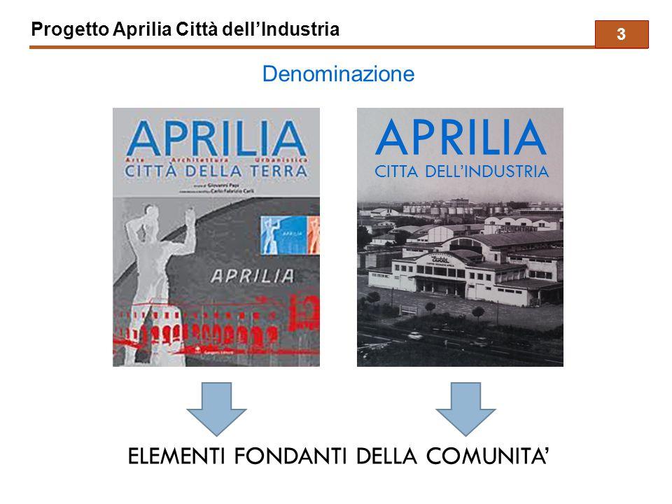 Progetto Aprilia Città dell'Industria Istituzioni Amministrazione Biblioteca Ordini e Associazioni Professionali Scuole Associazioni culturali Cittadini Aziende Coordinamento Attori 4