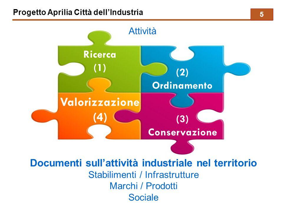 Progetto Aprilia Città dell'Industria Documenti sull'attività industriale nel territorio Stabilimenti / Infrastrutture Marchi / Prodotti Sociale Ricerca (1) (2) Ordinamento (3) Conservazione Valorizzazione (4) Attività 5