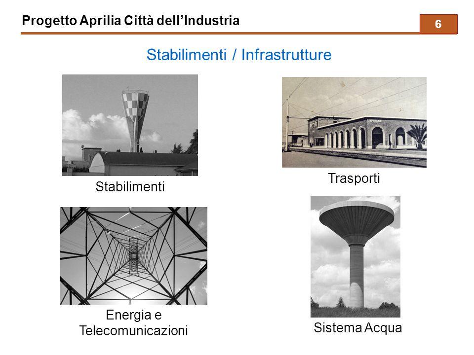 Progetto Aprilia Città dell'Industria Stabilimenti / Infrastrutture Stabilimenti Trasporti Energia e Telecomunicazioni Sistema Acqua 6