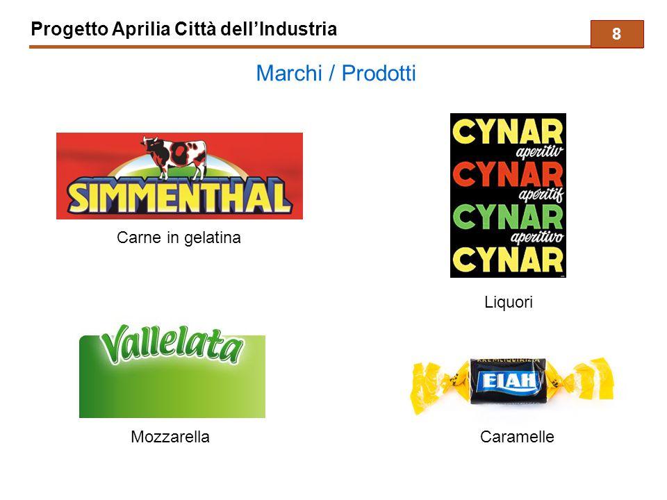 Progetto Aprilia Città dell'Industria Mozzarella Carne in gelatina Liquori Caramelle 8 Marchi / Prodotti