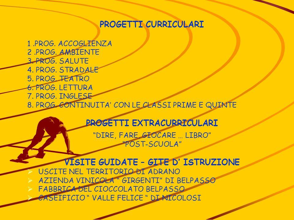 PROGETTI CURRICULARI 1.PROG. ACCOGLIENZA 2.PROG. AMBIENTE 3. PROG. SALUTE 4. PROG. STRADALE 5. PROG. TEATRO 6. PROG. LETTURA 7. PROG. INGLESE 8. PROG.