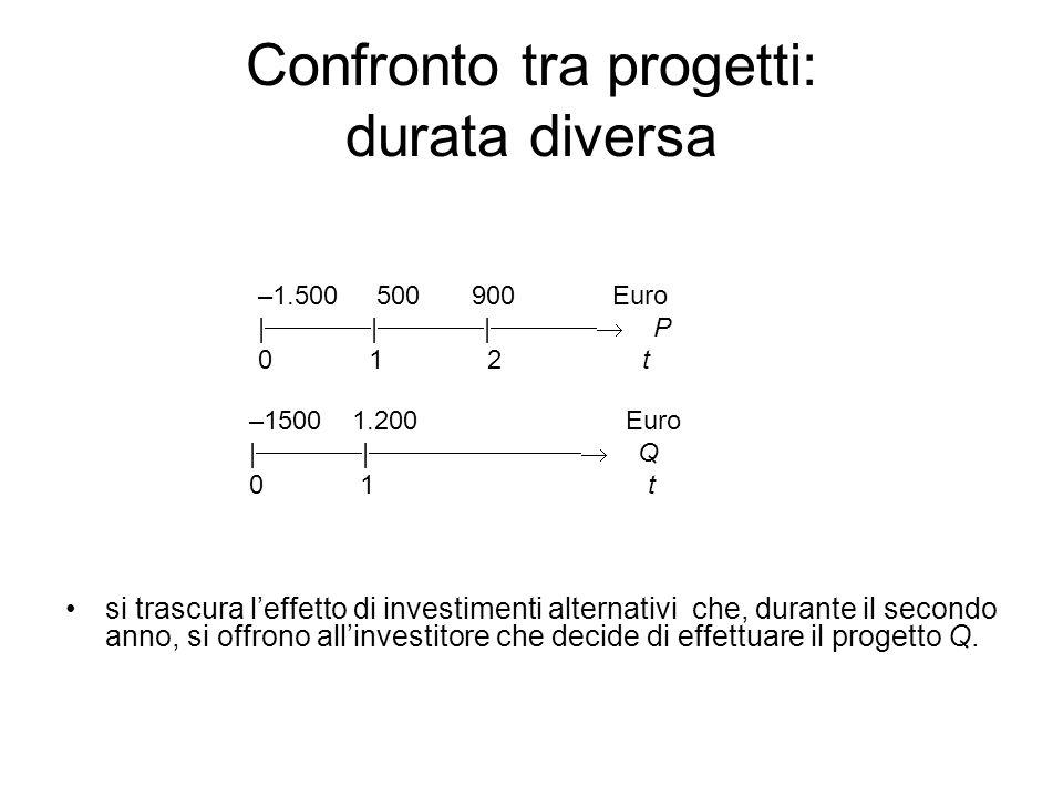 Confronto tra progetti: durata diversa si trascura l'effetto di investimenti alternativi che, durante il secondo anno, si offrono all'investitore che