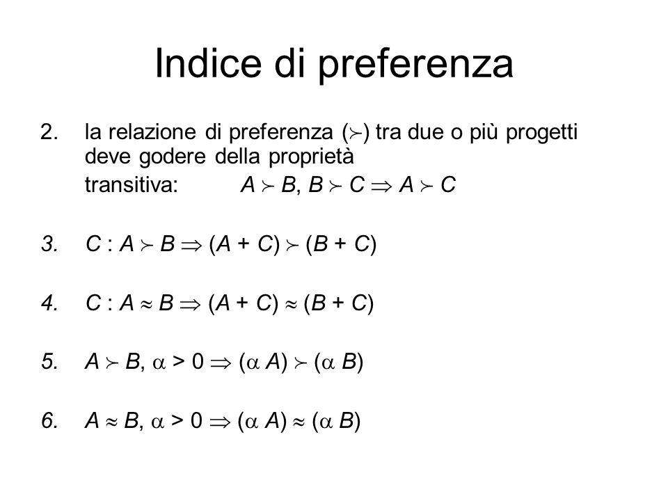 Indice di preferenza 2.la relazione di preferenza (  ) tra due o più progetti deve godere della proprietà transitiva:A  B, B  C  A  C 3.C : A  B