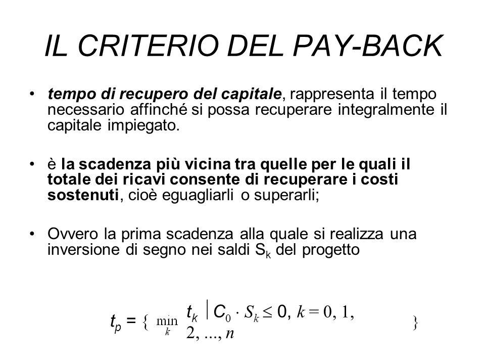 IL CRITERIO DEL PAY-BACK tempo di recupero del capitale, rappresenta il tempo necessario affinché si possa recuperare integralmente il capitale impieg