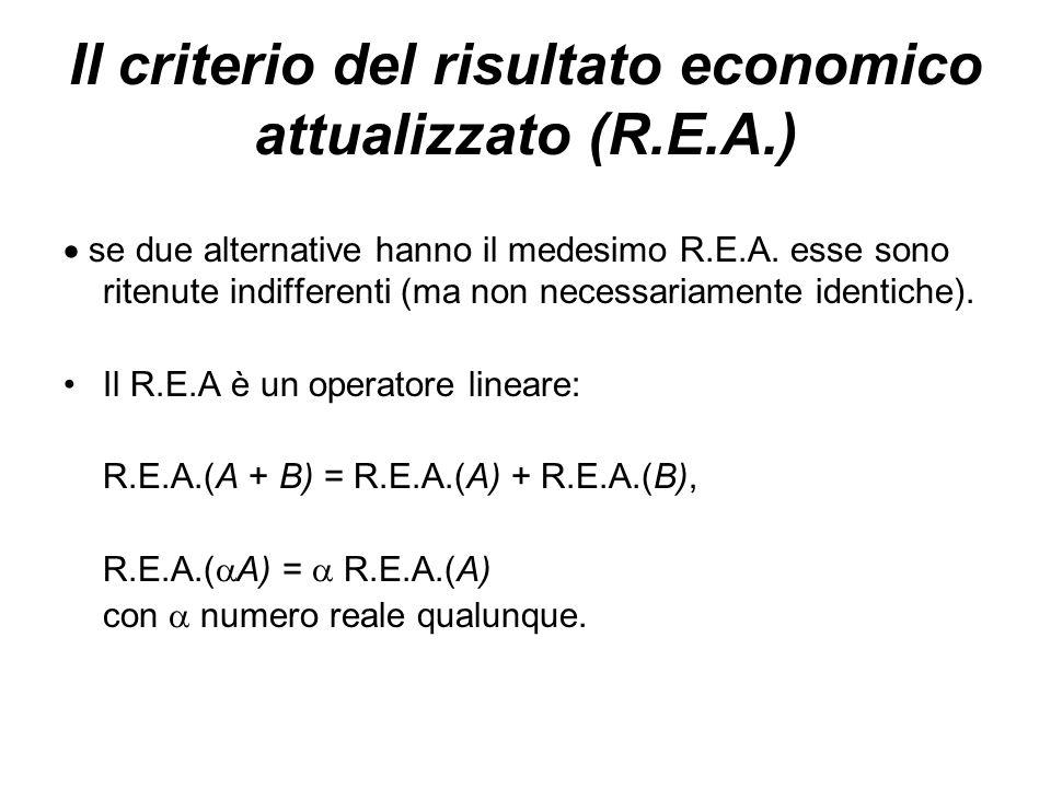  se due alternative hanno il medesimo R.E.A. esse sono ritenute indifferenti (ma non necessariamente identiche). Il R.E.A è un operatore lineare: R.E