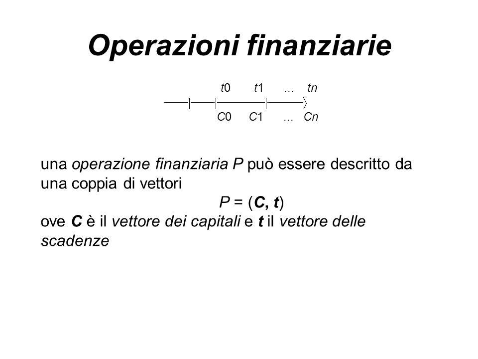 Operazioni finanziarie t0 t1... tn  C0 C1... Cn una operazione finanziaria P può essere descritto da una coppia di vettori P = (C, t) o
