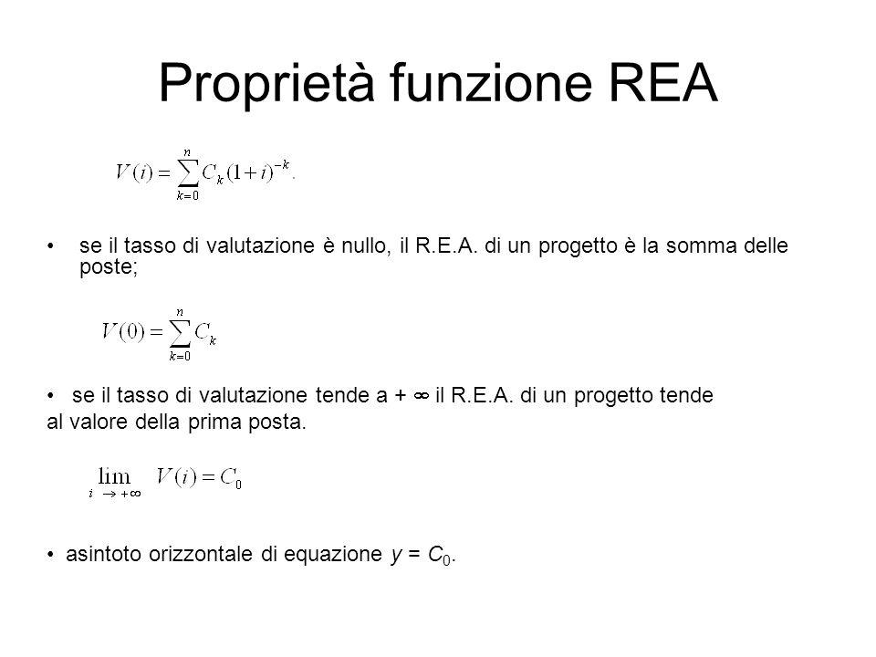 Proprietà funzione REA se il tasso di valutazione è nullo, il R.E.A. di un progetto è la somma delle poste; se il tasso di valutazione tende a +  il