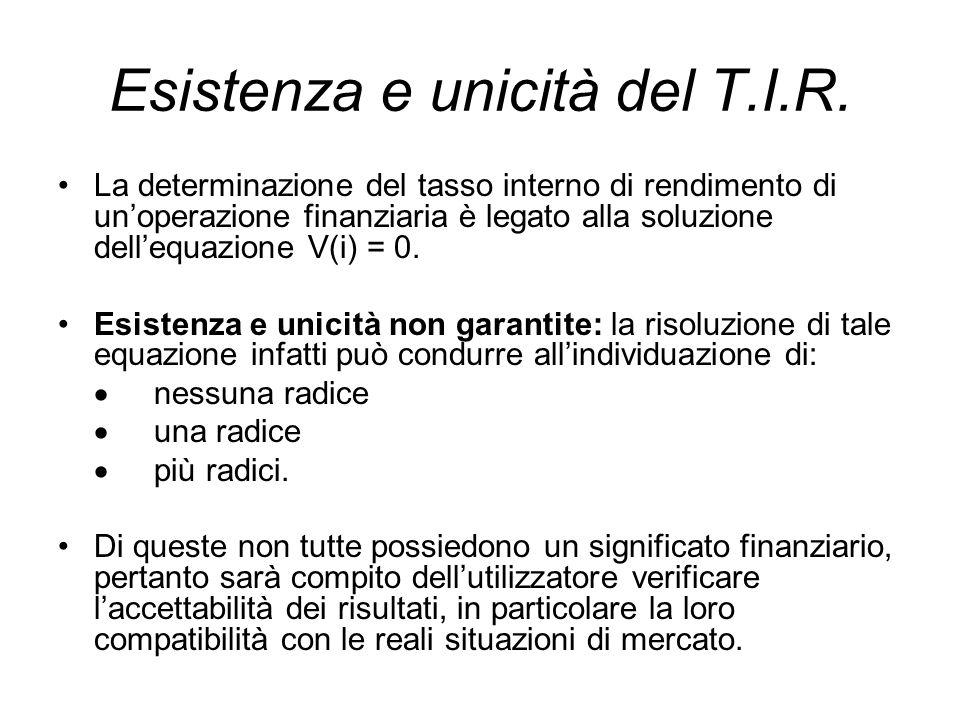 Esistenza e unicità del T.I.R. La determinazione del tasso interno di rendimento di un'operazione finanziaria è legato alla soluzione dell'equazione V