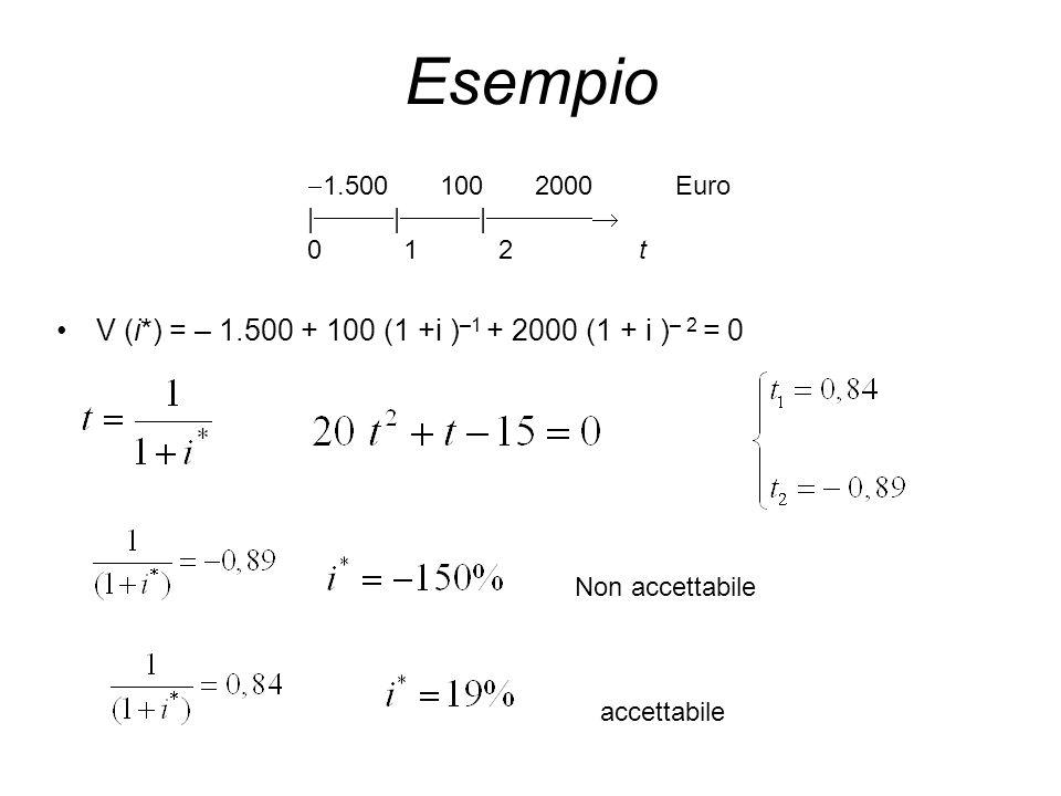 Esempio V (i*) = – 1.500 + 100 (1 +i ) –1 + 2000 (1 + i ) – 2 = 0  1.500 100 2000 Euro |  |  |  0 1 2 t Non accettabile accettabile