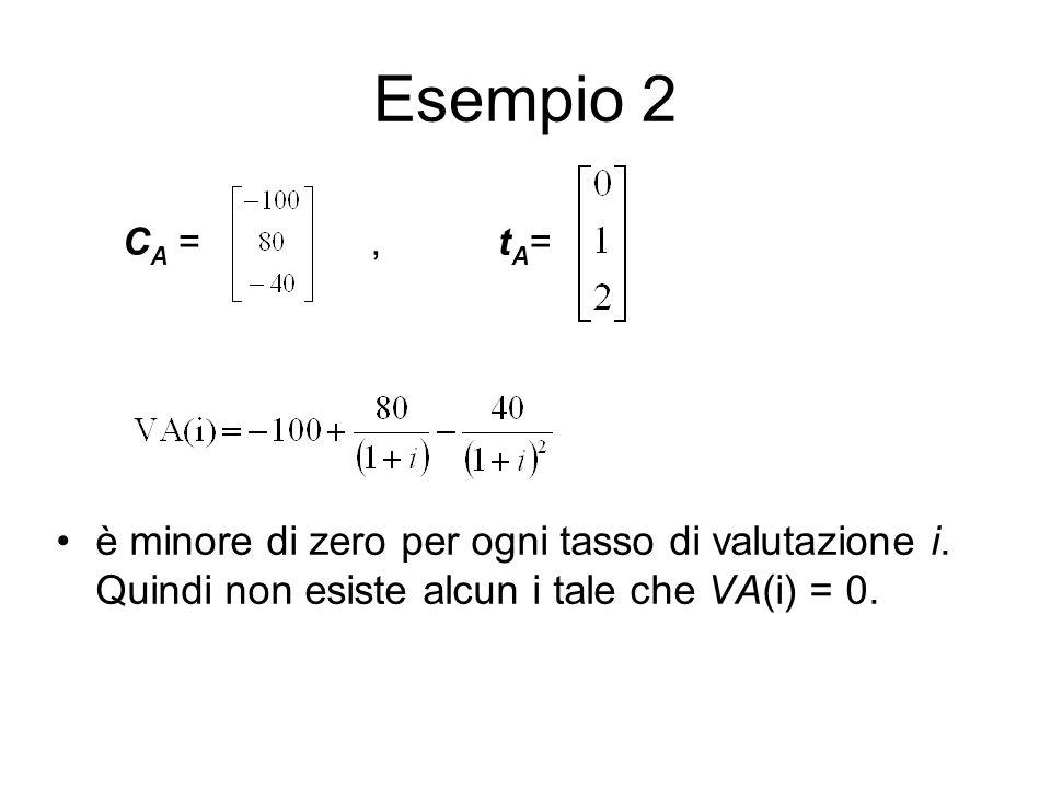 Esempio 2 è minore di zero per ogni tasso di valutazione i. Quindi non esiste alcun i tale che VA(i) = 0. C A =, t A =