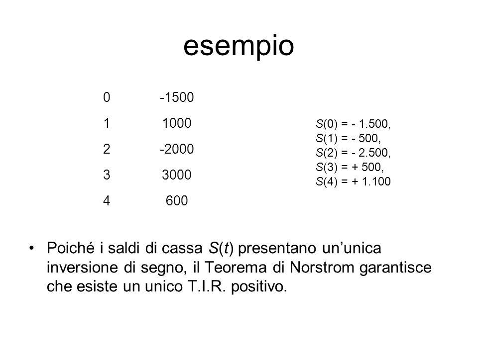 esempio Poiché i saldi di cassa S(t) presentano un'unica inversione di segno, il Teorema di Norstrom garantisce che esiste un unico T.I.R. positivo. S