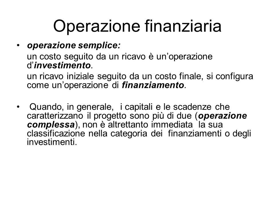 Operazione finanziaria operazione semplice: un costo seguito da un ricavo è un'operazione d'investimento. un ricavo iniziale seguito da un costo final