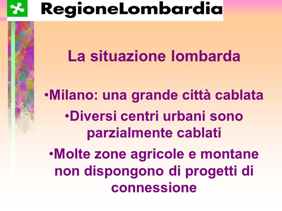 Milano Rete Metroweb