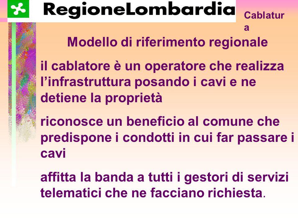 La Regione Lombardia ha affrontato la questione in un Tavolo di Lavoro a cui hanno partecipato gli enti locali, le aziende controllate e le associazioni degli operatori delle telecomunicazioni con l'obiettivo formulare una legge condivisa da questi soggetti.